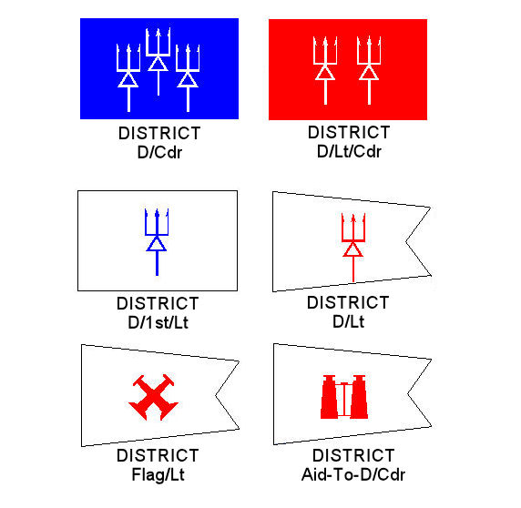 "USPS ""DISTRICT"" OFFICER FLAGS"